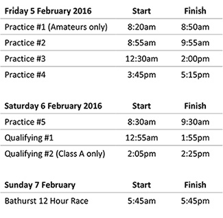 bathurst-12-hour-2016-practice-qualifying-race-times
